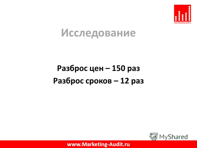 Исследование Разброс цен – 150 раз Разброс сроков – 12 раз www.Marketing-Audit.ru