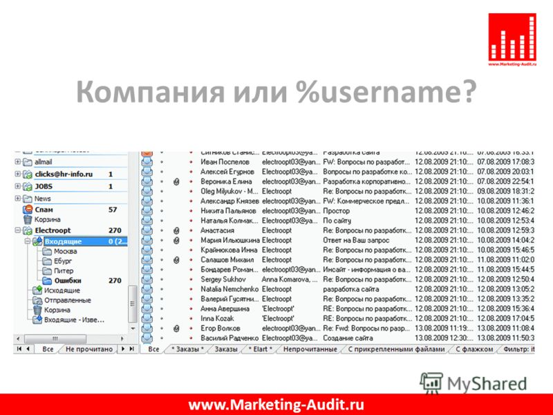 Компания или %username? www.Marketing-Audit.ru