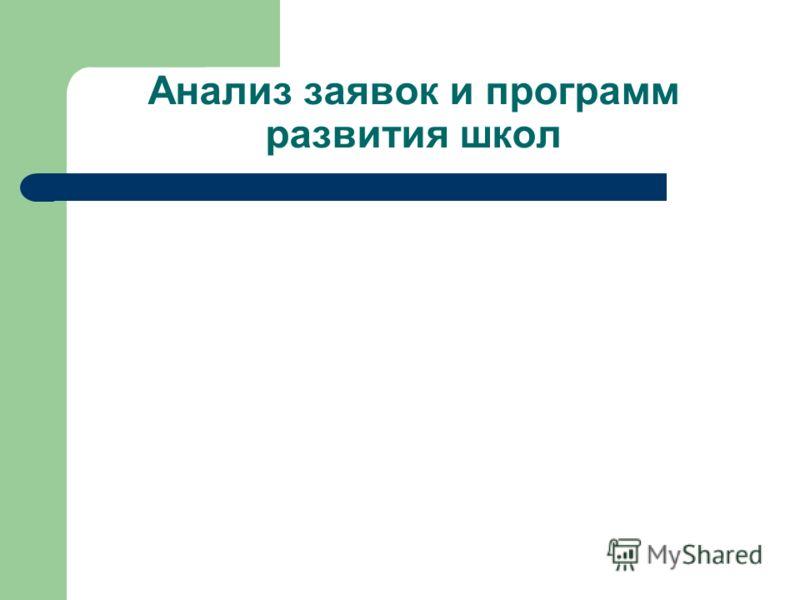 Анализ заявок и программ развития школ