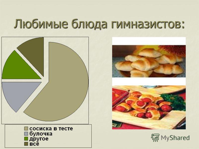 Любимые блюда гимназистов: