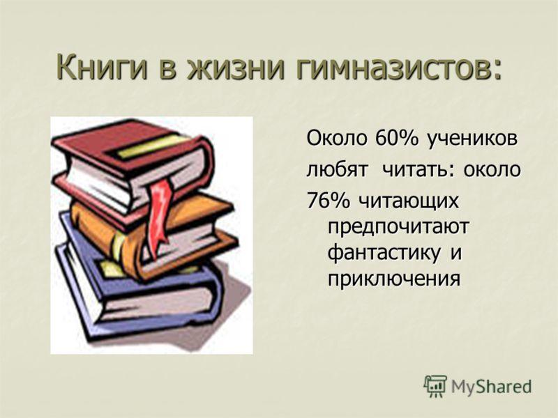Книги в жизни гимназистов: Около 60% учеников любят читать: около 76% читающих предпочитают фантастику и приключения
