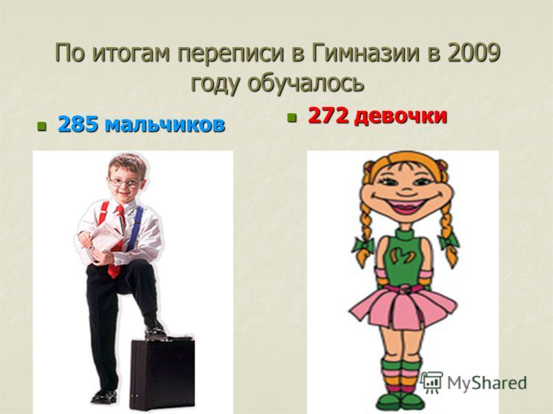 По итогам переписи в Гимназии в 2009 году обучалось 285 мальчиков 285 мальчиков 272 девочки 272 девочки