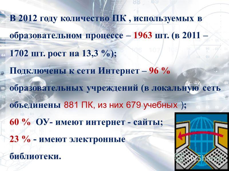 В 2012 году количество ПК, используемых в образовательном процессе – 1963 шт. (в 2011 – 1702 шт. рост на 13,3 %); Подключены к сети Интернет – 96 % образовательных учреждений (в локальную сеть объединены 881 ПК, из них 679 учебных ) ; 60 % ОУ- имеют