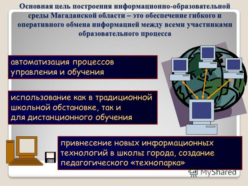 Основная цель построения информационно-образовательной среды Магаданской области – это обеспечение гибкого и оперативного обмена информацией между всеми участниками образовательного процесса 8 использование как в традиционной школьной обстановке, так
