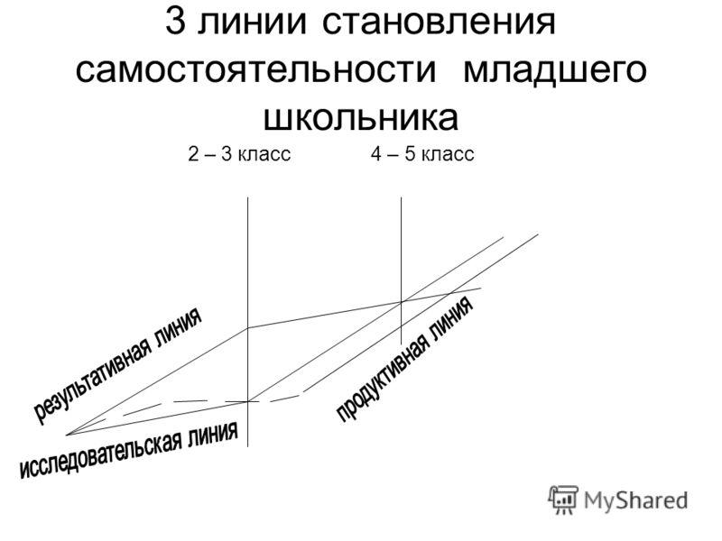 3 линии становления самостоятельности младшего школьника 2 – 3 класс 4 – 5 класс