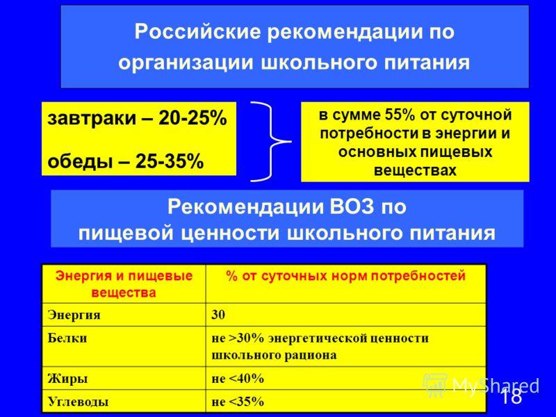 18 Российские рекомендации по организации школьного питания завтраки – 20-25% обеды – 25-35% в сумме 55% от суточной потребности в энергии и основных пищевых веществах Рекомендации ВОЗ по пищевой ценности школьного питания Энергия и пищевые вещества