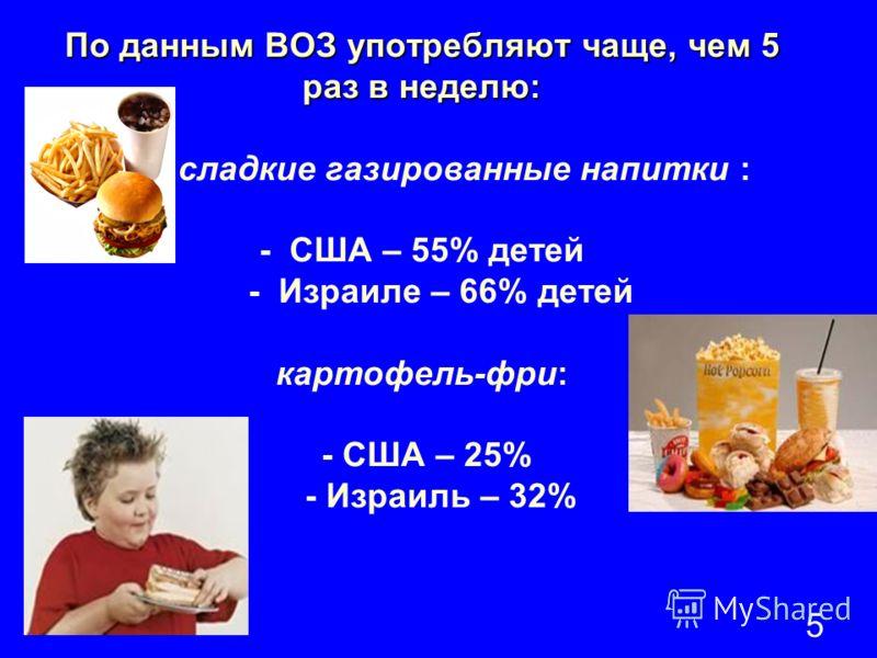 5 По данным ВОЗ употребляют чаще, чем 5 раз в неделю: По данным ВОЗ употребляют чаще, чем 5 раз в неделю: сладкие газированные напитки : - США – 55% детей - Израиле – 66% детей картофель-фри: - США – 25% - Израиль – 32%