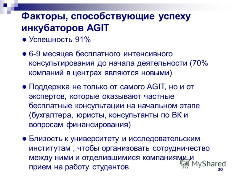 30 Факторы, способствующие успеху инкубаторов AGIТ Успешность 91% 6-9 месяцев бесплатного интенсивного консультирования до начала деятельности (70% компаний в центрах являются новыми) Поддержка не только от самого AGIT, но и от экспертов, которые ока