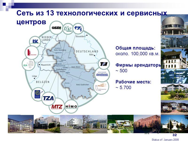 32 Общая площадь: около. 100,000 кв.м. Фирмы арендаторы: ~ 500 Рабочие места: ~ 5.700 Status of: January 2008 Сеть из 13 технологических и сервисных центров