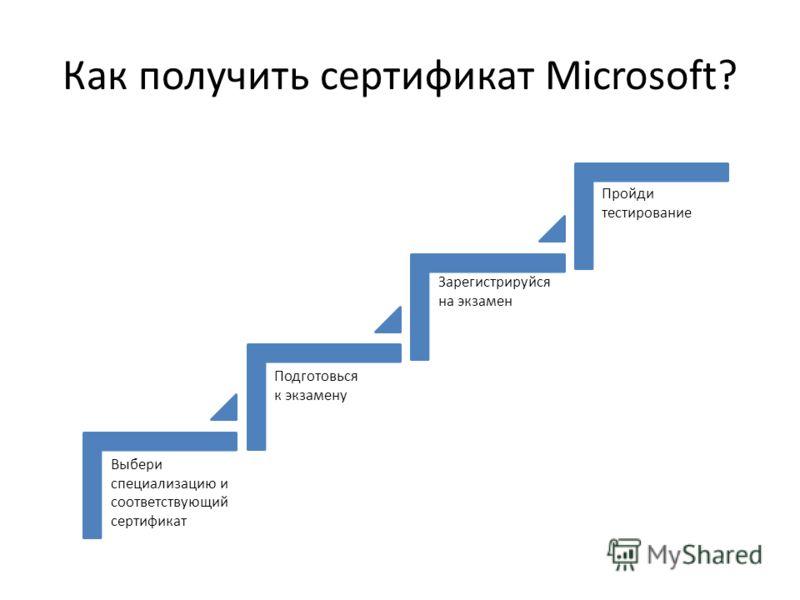 Как получить сертификат Microsoft? Выбери специализацию и соответствующий сертификат Подготовься к экзамену Зарегистрируйся на экзамен Пройди тестирование