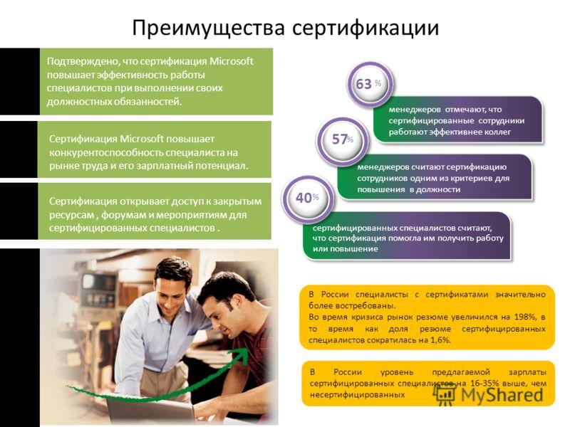 Преимущества сертификации Сертификация открывает доступ к закрытым ресурсам, форумам и мероприятиям для сертифицированных специалистов. 57 % менеджеров считают сертификацию сотрудников одним из критериев для повышения в должности В России специалисты