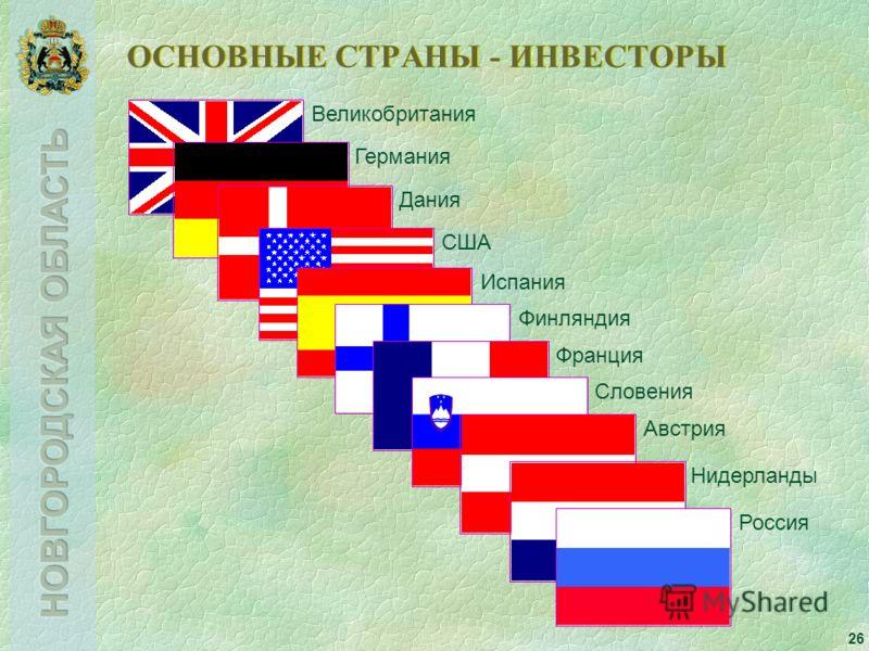 26 ОСНОВНЫЕ СТРАНЫ - ИНВЕСТОРЫ Великобритания Германия Дания США Испания Финляндия Франция Словения Австрия Нидерланды Россия