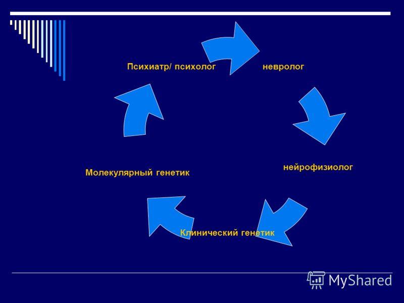 невролог нейрофизиолог Клинический генетик Молекулярный генетик Психиатр/ психолог