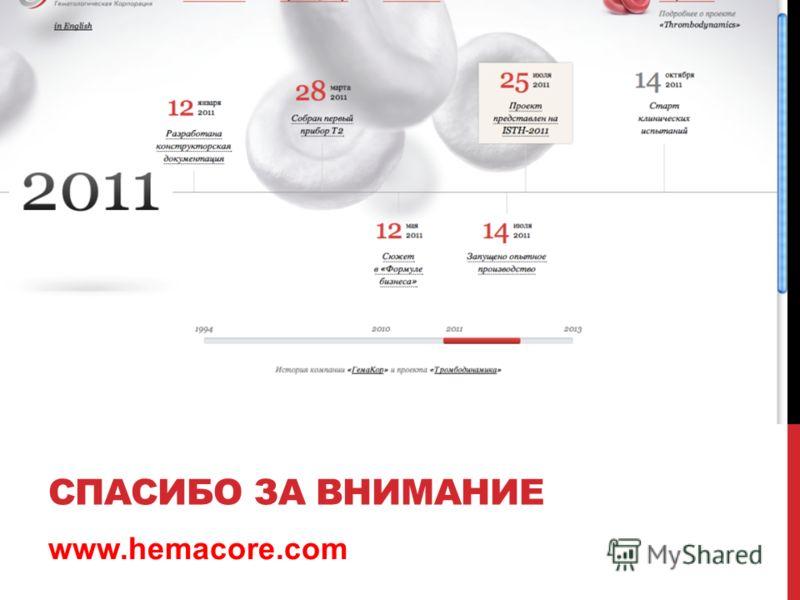 www.hemacore.com СПАСИБО ЗА ВНИМАНИЕ