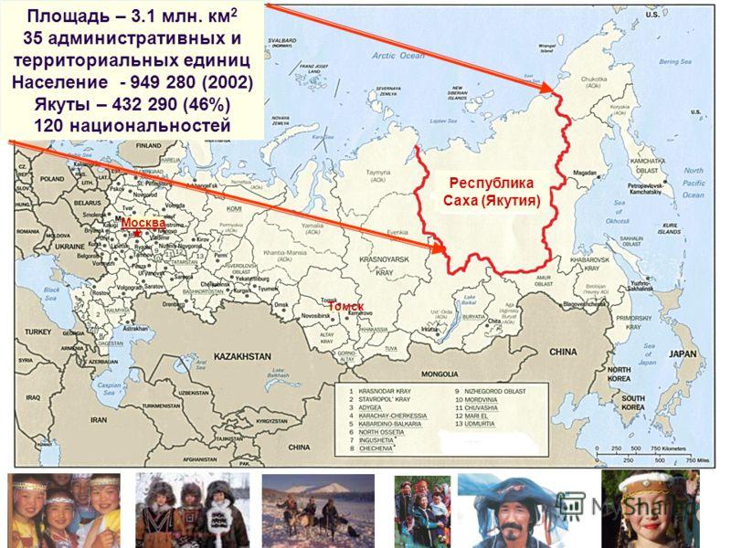 Площадь – 3.1 млн. км 2 35 административных и территориальных единиц Население - 949 280 (2002) Якуты – 432 290 (46%) 120 национальностей Томск Москва Республика Саха (Якутия)