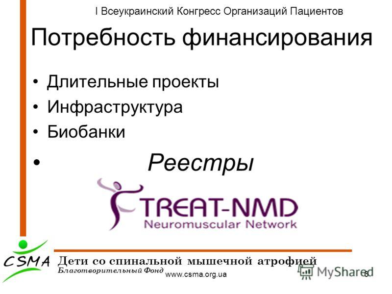 www.csma.org.ua6 Потребность финансирования Длительные проекты Инфраструктура Биобанки Реестры Дети со спинальной мышечной атрофией Благотворительный Фонд I Всеукраинский Конгресс Организаций Пациентов
