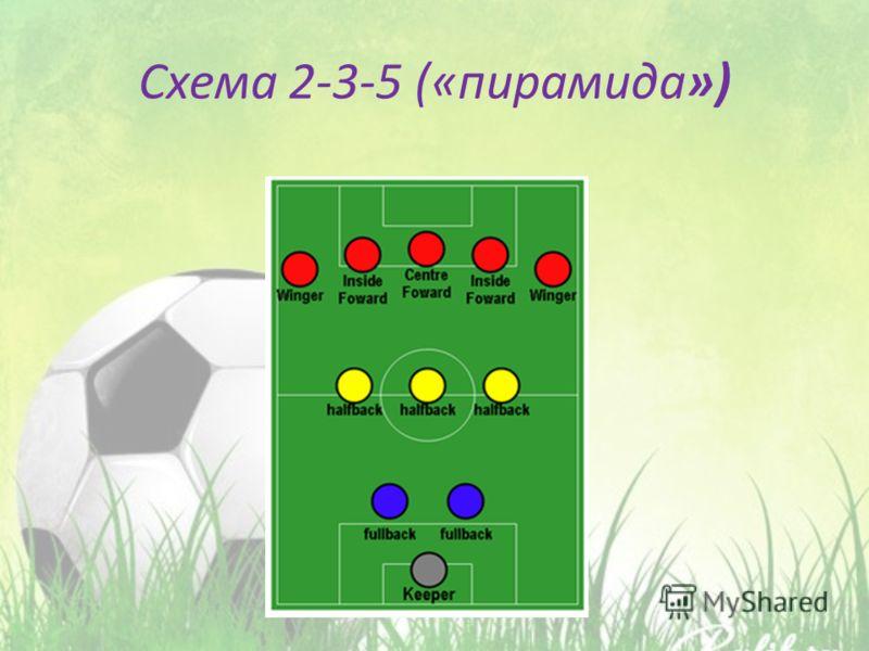 Схема 2-3-5 («пирамида»)