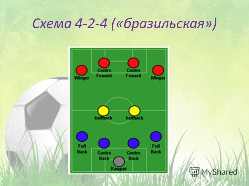 Схема 4-2-4 («бразильская»)