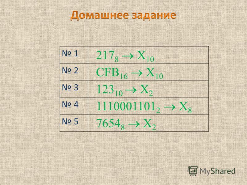 1 217 8 Х 10 2 СFB 16 X 10 3 123 10 Х 2 4 1110001101 2 Х 8 5 7654 8 Х 2