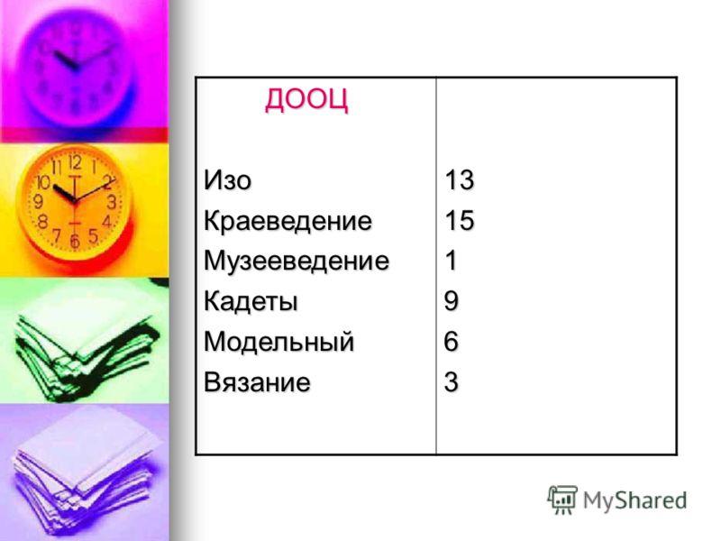 ДООЦ ДООЦИзоКраеведениеМузееведениеКадетыМодельныйВязание13151963