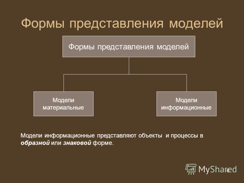 6 из 20 6 Формы представления моделей Модели материальные Модели информационные Модели информационные представляют объекты и процессы в образной или знаковой форме.