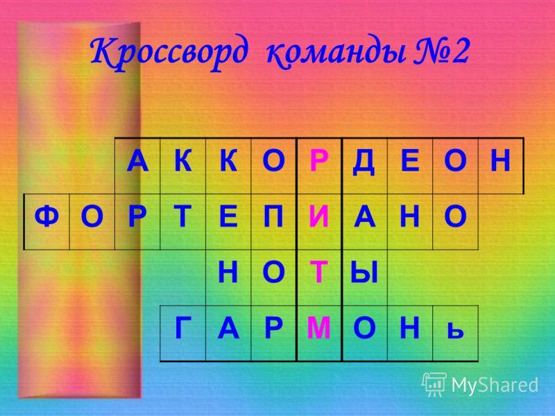 Кроссворд команды 2 АККОРДЕОН ФОРТЕПИАНО НОТЫ ГАРМОНь