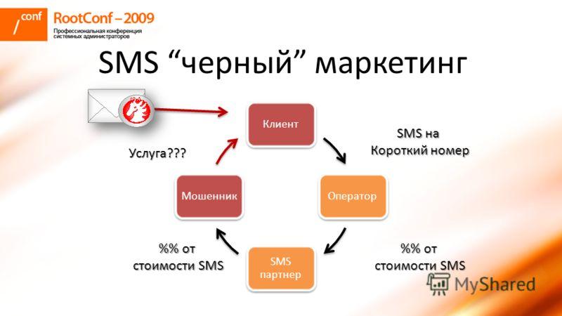 Клиент Оператор SMS партнер Мошенник Услуга??? % от стоимости SMS SMS на Короткий номер % от стоимости SMS SMS черный маркетинг