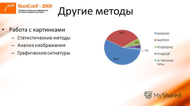 Другие методы Работа с картинками – Статистические методы – Анализ изображения – Графические сигнатуры