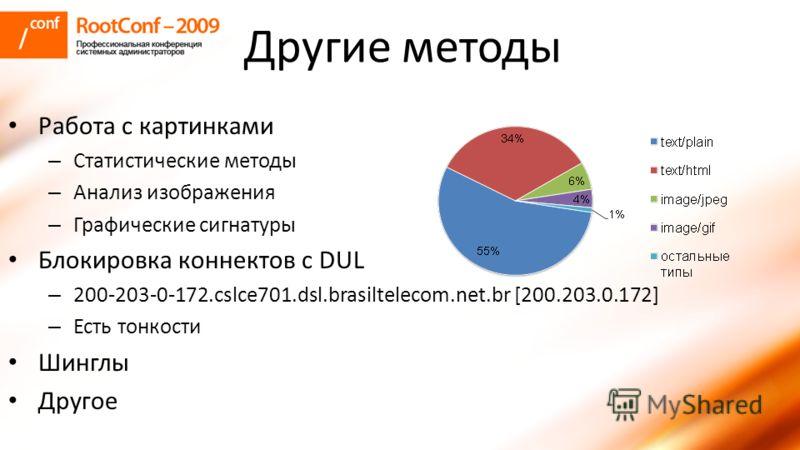 Другие методы Работа с картинками – Статистические методы – Анализ изображения – Графические сигнатуры Блокировка коннектов с DUL – 200-203-0-172.cslce701.dsl.brasiltelecom.net.br [200.203.0.172] – Есть тонкости Шинглы Другое