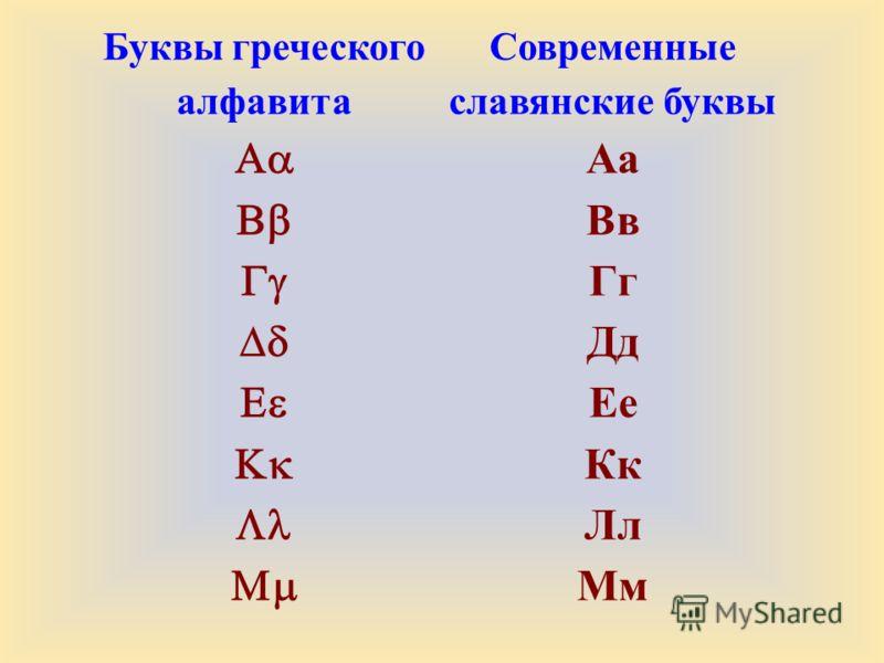 Буквы греческого алфавита Современные славянские буквы Аа Вв Гг Дд Ее Кк Лл Мм