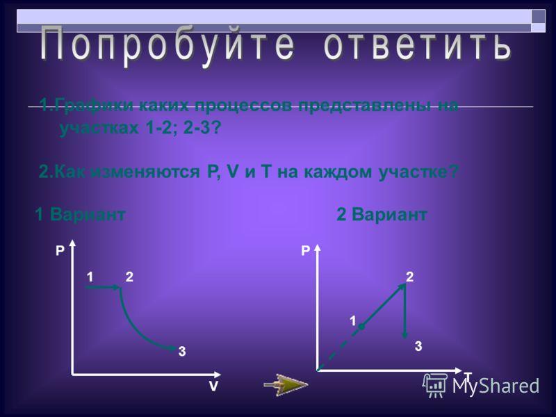 1 Вариант 2 Вариант 1.Графики каких процессов представлены на участках 1-2; 2-3? 2.Как изменяются P, V и Т на каждом участке? Р V P T 12 3 2 3 1