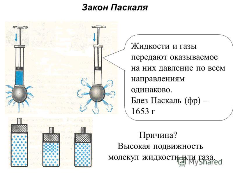 Закон Паскаля Жидкости и газы передают оказываемое на них давление по всем направлениям одинаково. Блез Паскаль (фр) – 1653 г Причина? Высокая подвижность молекул жидкости или газа.