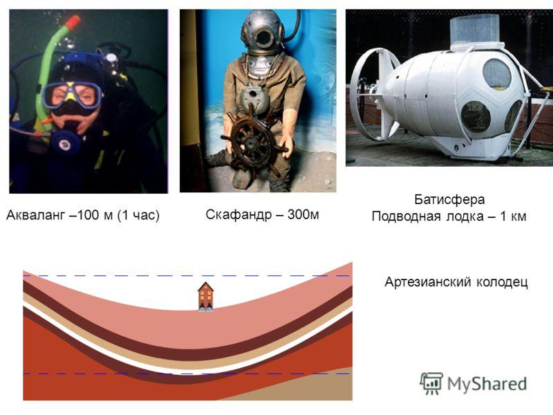 Акваланг –100 м (1 час) Скафандр – 300м Батисфера Подводная лодка – 1 км Артезианский колодец