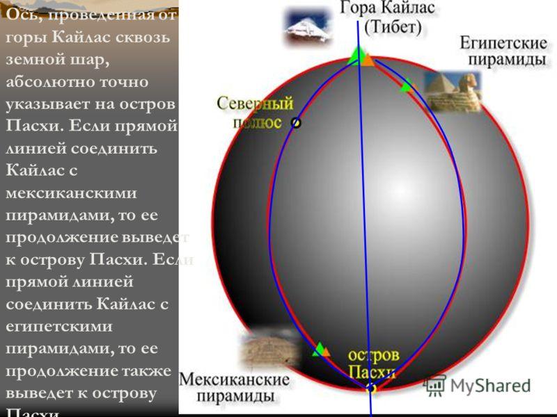 © Ishevskaya 2006 Ось, проведенная от горы Кайлас сквозь земной шар, абсолютно точно указывает на остров Пасхи. Если прямой линией соединить Кайлас с мексиканскими пирамидами, то ее продолжение выведет к острову Пасхи. Если прямой линией соединить Ка