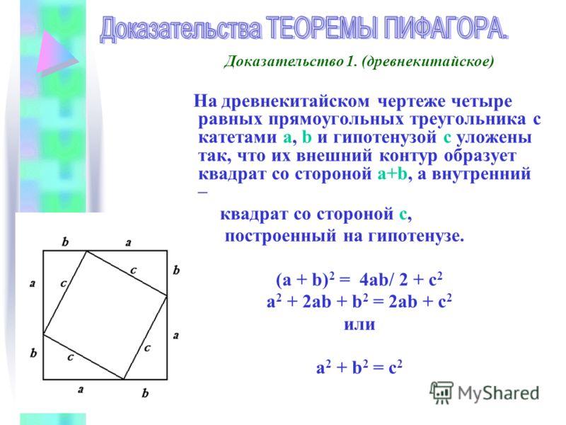 Доказательство 1. (древнекитайское) На древнекитайском чертеже четыре равных прямоугольных треугольника с катетами a, b и гипотенузой с уложены так, что их внешний контур образует квадрат со стороной a+b, а внутренний – квадрат со стороной с, построе