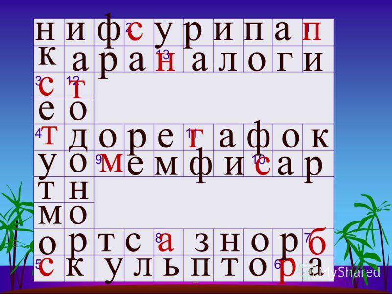 21 13 312 411 910 87 56 с у р и п а пн и ф к с е т т м о у са б о г к у л ь п т о р а з н о рр т с а т мо н е м ф и са р ф о кд о р е о а р а на л о г и