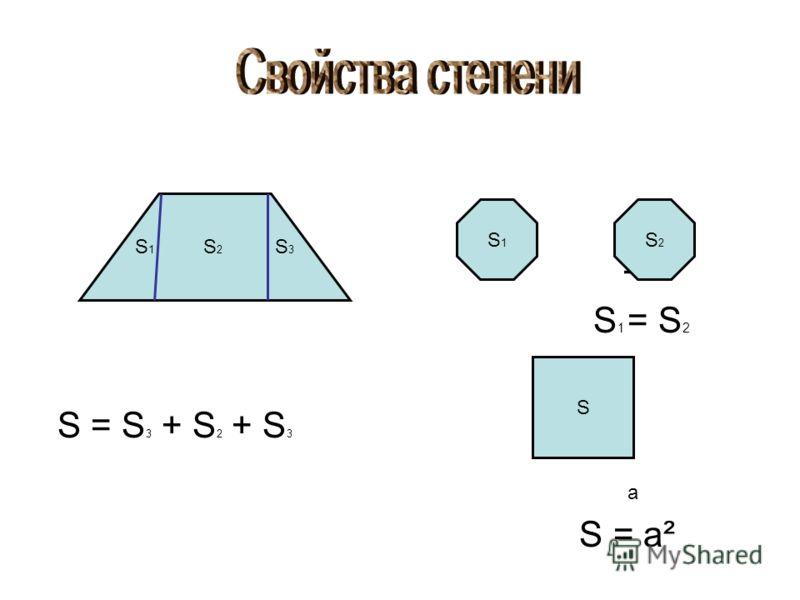 S = S 3 + S 2 + S 3 = S 1 = S 2 a S = a² S 1 S 2 S 3 S1S1 S2S2 S