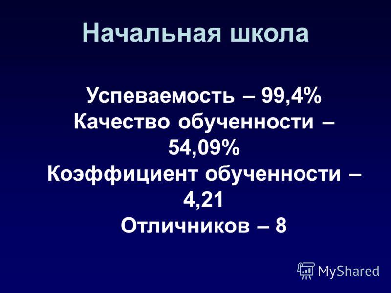 СПЕЦИАЛЬНЫЕ КОРРЕКЦИОННЫЕ КЛАССЫ КлассКоличест -во уч-ся Успевае- мость % На «4» и «5»Коэффи- циент обучен- ности Кол-во уч-ся % 2 в12100--3,51 4 в9100--3,70 4 г 8100112,53,85 Итого 2910013,453,66