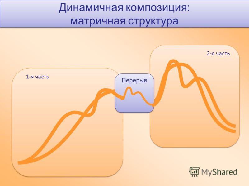 Динамичная композиция: матричная структура 1-я часть 2-я часть Перерыв