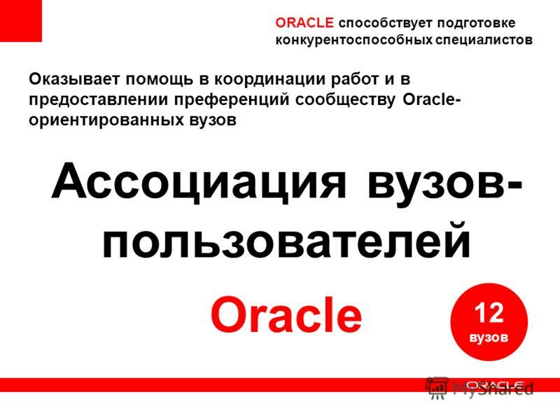 Оказывает помощь в координации работ и в предоставлении преференций сообществу Oracle- ориентированных вузов Ассоциация вузов- пользователей Oracle ORACLE способствует подготовке конкурентоспособных специалистов 12 вузов