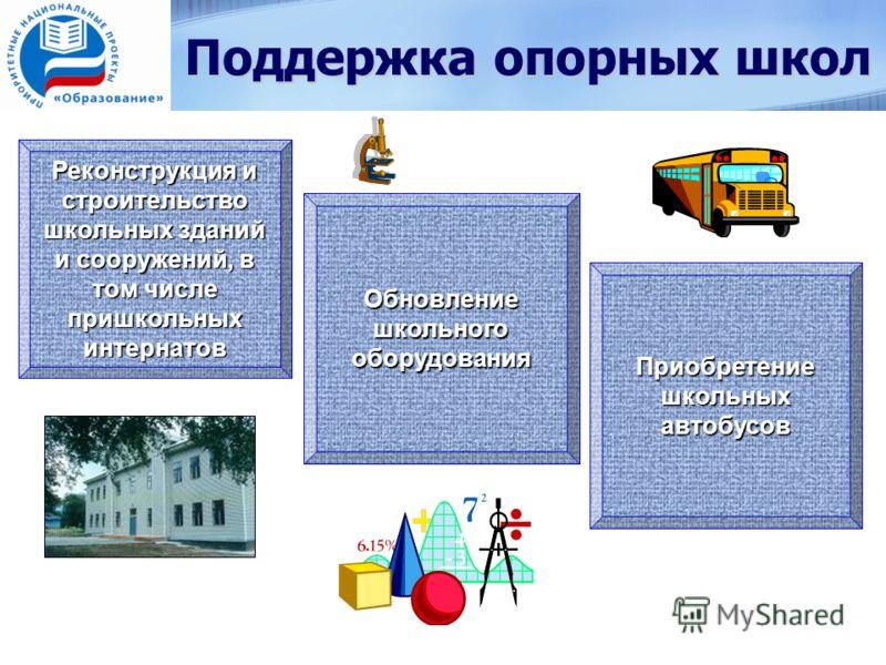Поддержка опорных школ Реконструкция и строительство школьных зданий и сооружений, в том числе пришкольных интернатов Обновление школьного оборудования Приобретение школьных автобусов