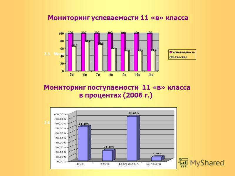 3.3. Мониторинг успеваемости 11в класса 3.4. Мониторинг поступаемости 11 вкласса в процентах (2006г.) Мониторинг поступаемости 11 «в» класса в процентах (2006 г.) Мониторинг успеваемости 11 «в» класса