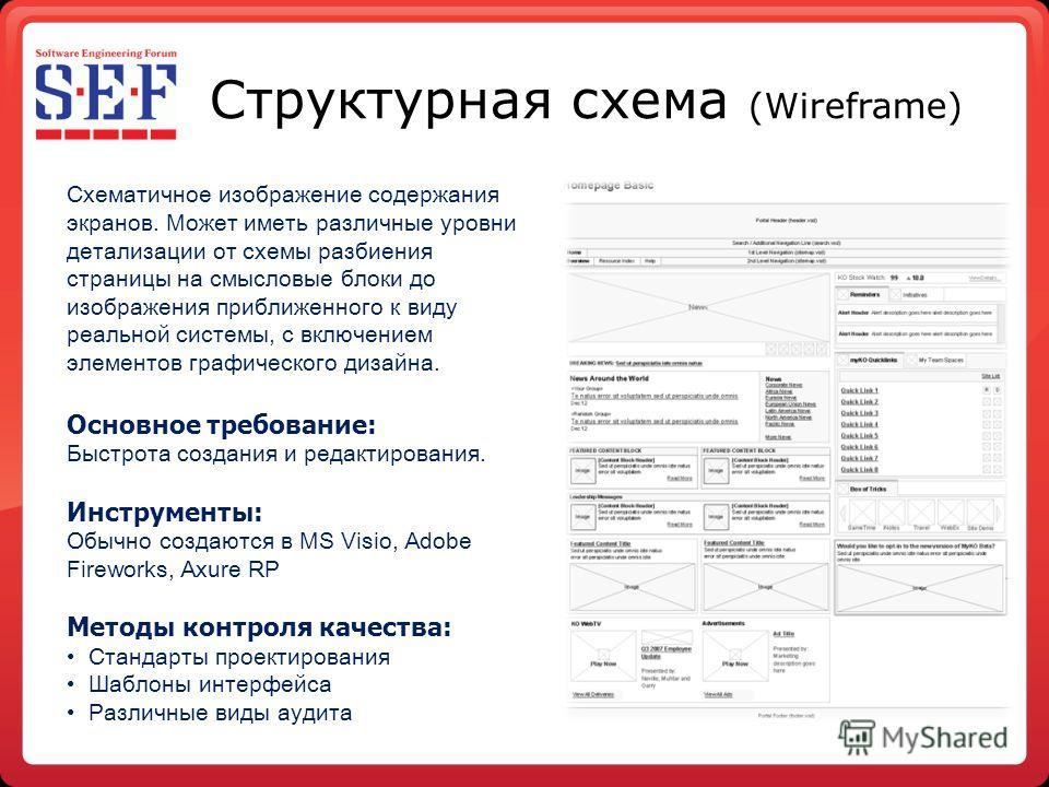 Структурная схема (Wireframe) Схематичное изображение содержания экранов. Может иметь различные уровни детализации от схемы разбиения страницы на смысловые блоки до изображения приближенного к виду реальной системы, с включением элементов графическог