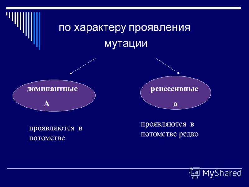 по характеру проявления мутации проявляются в потомстве проявляются в потомстве редко доминантные А рецессивные а