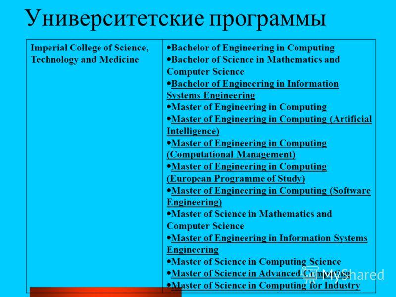 Университетские программы Imperial College of Science, Technology and Medicine Bachelor of Engineering in Computing Bachelor of Science in Mathematics and Computer Science Bachelor of Engineering in Information Systems Engineering Master of Engineeri