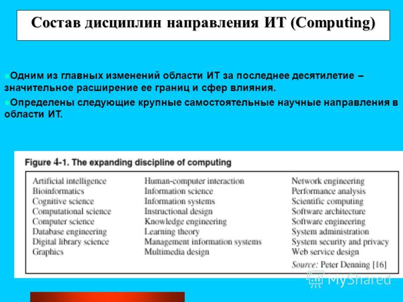 Состав дисциплин направления ИТ (Computing) Одним из главных изменений области ИТ за последнее десятилетие – значительное расширение ее границ и сфер влияния. Определены следующие крупные самостоятельные научные направления в области ИТ.