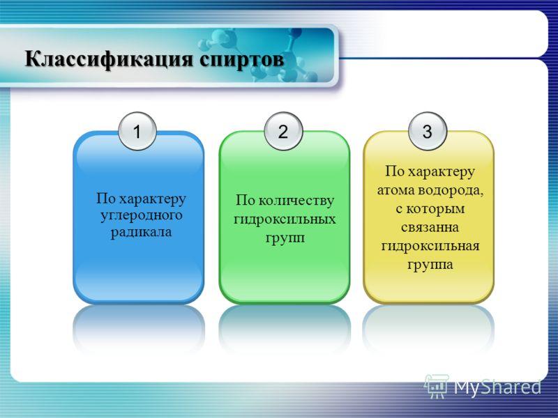 Классификация спиртов 2 По количеству гидроксильных групп 3 По характеру атома водорода, с которым связанна гидроксильная группа 1 По характеру углеродного радикала