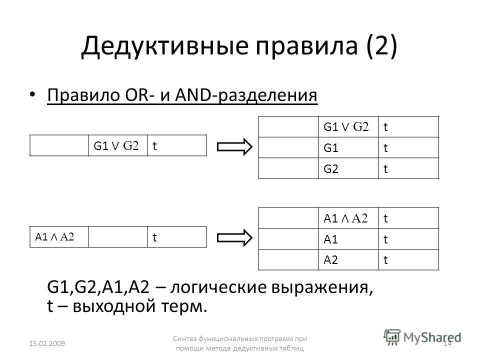 Дедуктивные правила (2) Правило OR- и AND-разделения G1,G2,A1,A2 – логические выражения, t – выходной терм. 15.02.2009 Синтез функциональных программ при помощи метода дедуктивных таблиц 14 G1 G2 t t G1t G2t A1 A2 t t A1t A2t