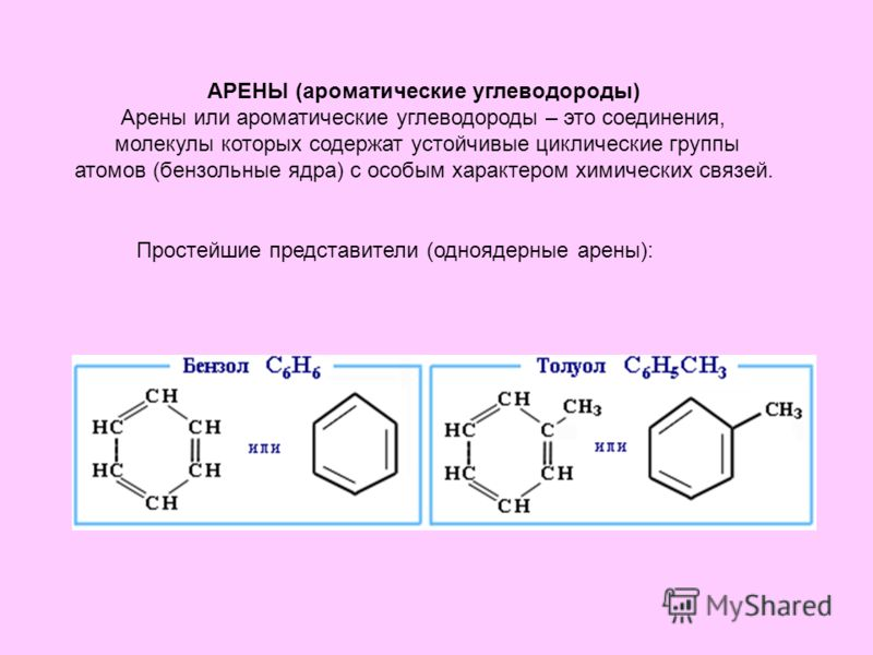 АРЕНЫ (ароматические углеводороды) Арены или ароматические углеводороды – это соединения, молекулы которых содержат устойчивые циклические группы атомов (бензольные ядра) с особым характером химических связей. Простейшие представители (одноядерные ар
