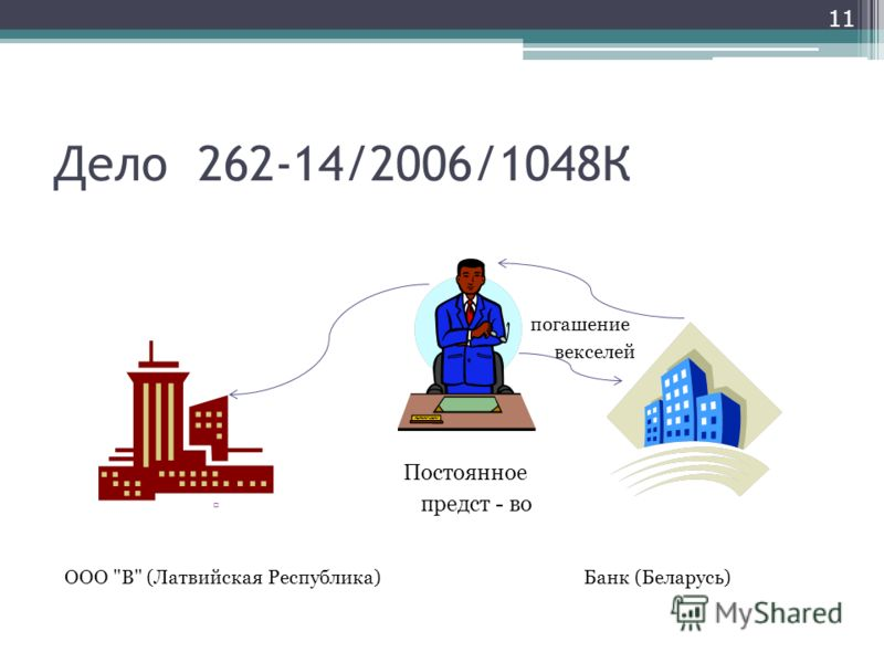 Дело 262-14/2006/1048К погашение векселей Постоянное предст - во ООО В (Латвийская Республика)Банк (Беларусь) 11